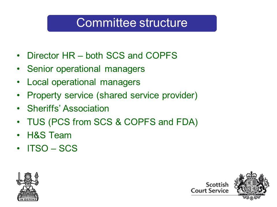 Director HR – both SCS and COPFS Senior operational managers Local operational managers Property service (shared service provider) Sheriffs' Associati