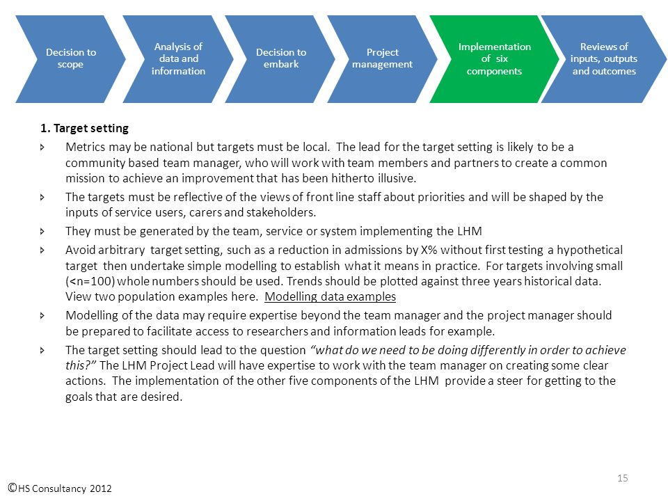 Decision to scope Analysis of data and information Decision to embark Project management Implementation of six components Reviews of inputs, outputs and outcomes © HS Consultancy 2012 15 1.