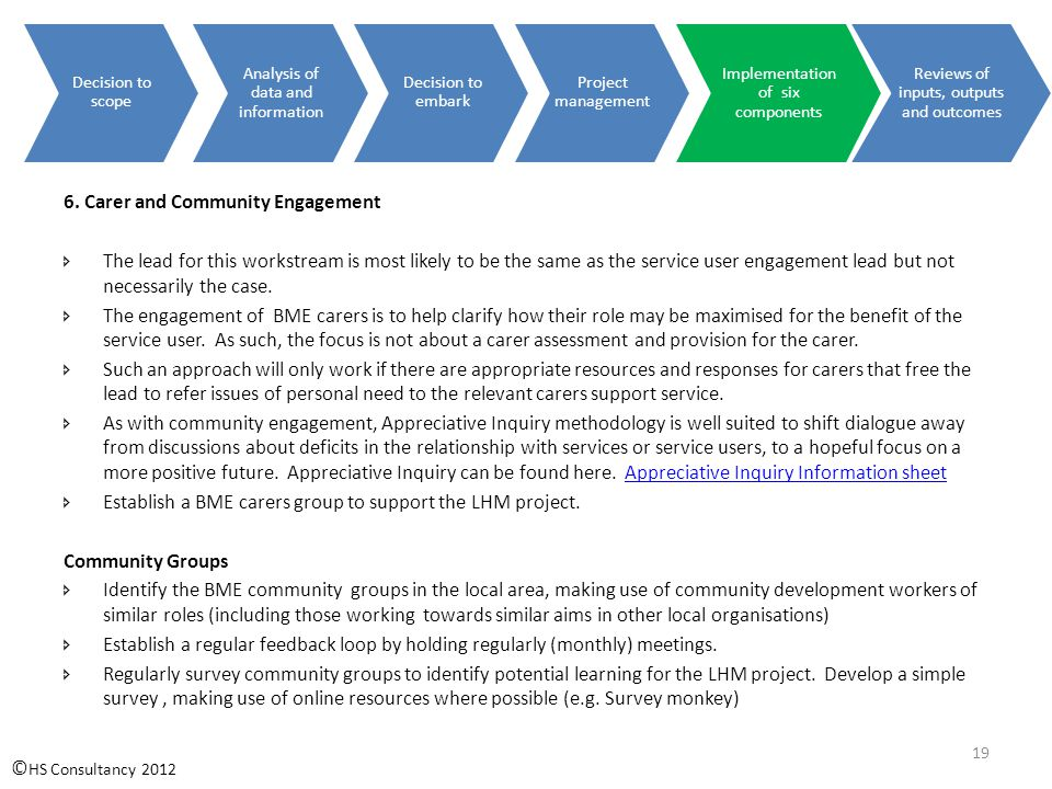 Decision to scope Analysis of data and information Decision to embark Project management Implementation of six components Reviews of inputs, outputs and outcomes © HS Consultancy 2012 19 6.