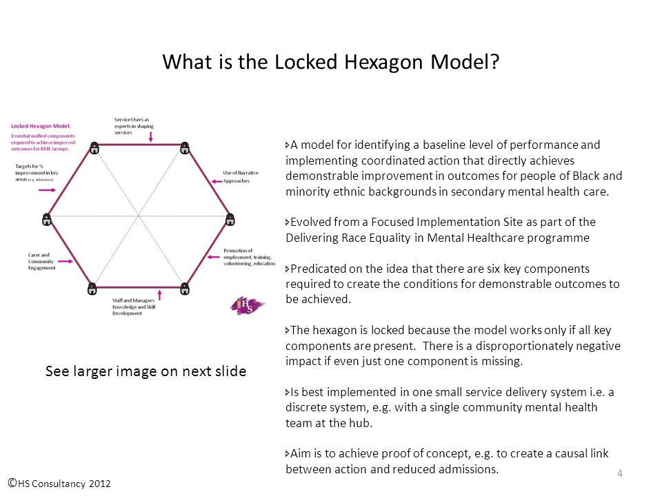 What is the Locked Hexagon Model.