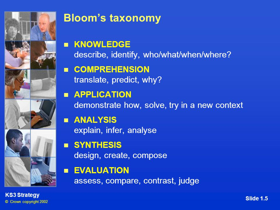 © Crown copyright 2002 KS3 Strategy Slide 1.5 Bloom's taxonomy KNOWLEDGE describe, identify, who/what/when/where.