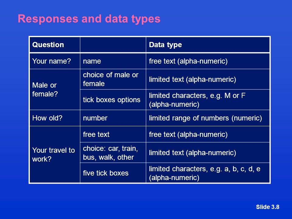 Responses and data types QuestionData type Your name namefree text (alpha-numeric) Male or female.