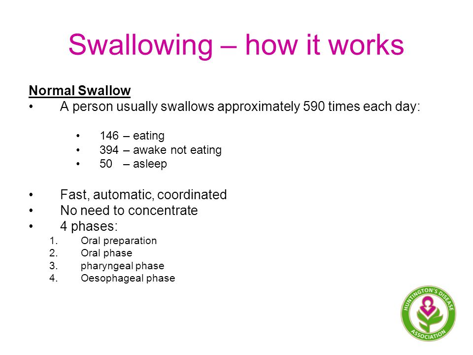 Swallowing – how it works Normal Swallow A person usually swallows approximately 590 times each day: 146– eating 394– awake not eating 50– asleep Fast, automatic, coordinated No need to concentrate 4 phases: 1.Oral preparation 2.Oral phase 3.pharyngeal phase 4.Oesophageal phase