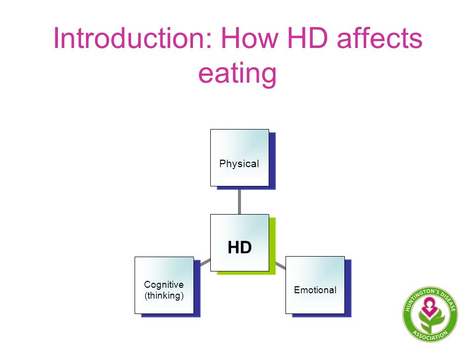Introduction: How HD affects eating HD PhysicalEmotional Cognitive (thinking)