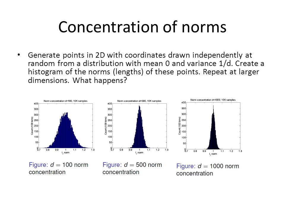 Concentration of norms Generate points in 2D with coordinates drawn independently at random from a distribution with mean 0 and variance 1/d.