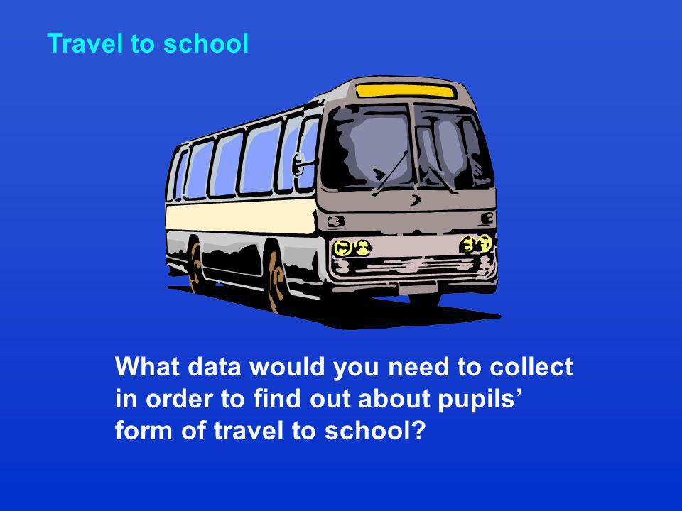 Travel to school What data would you need to collect in order to find out about pupils' form of travel to school