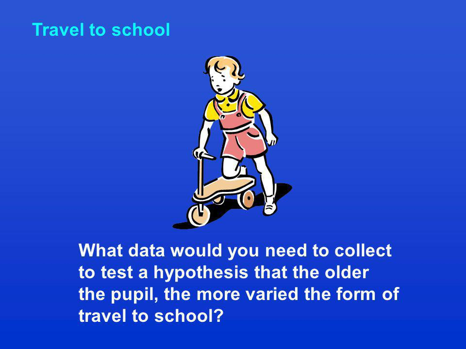 Travel to school What data would you need to collect to test a hypothesis that the older the pupil, the more varied the form of travel to school