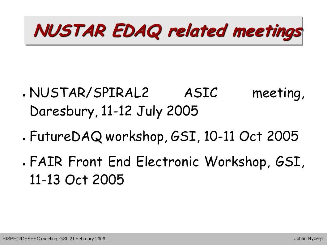 Possible Synergy ● R3B – + ACTAR – + TPC ● R3B & EXL – Slow Neutrons ● HiSpec & R3B + AGATA ● ACTAR – +CsI – +DSSD ● SPAGA – Slow Neutron ● AGATA + SPAGA ● AZ4pi – DE.E+PSD+ToF .