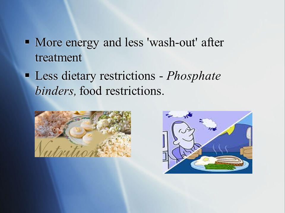  More energy and less 'wash-out' after treatment  Less dietary restrictions - Phosphate binders, food restrictions.  More energy and less 'wash-out