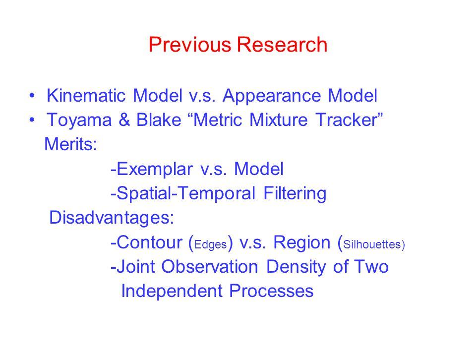 "Previous Research Kinematic Model v.s. Appearance Model Toyama & Blake ""Metric Mixture Tracker"" Merits: -Exemplar v.s. Model -Spatial-Temporal Filteri"