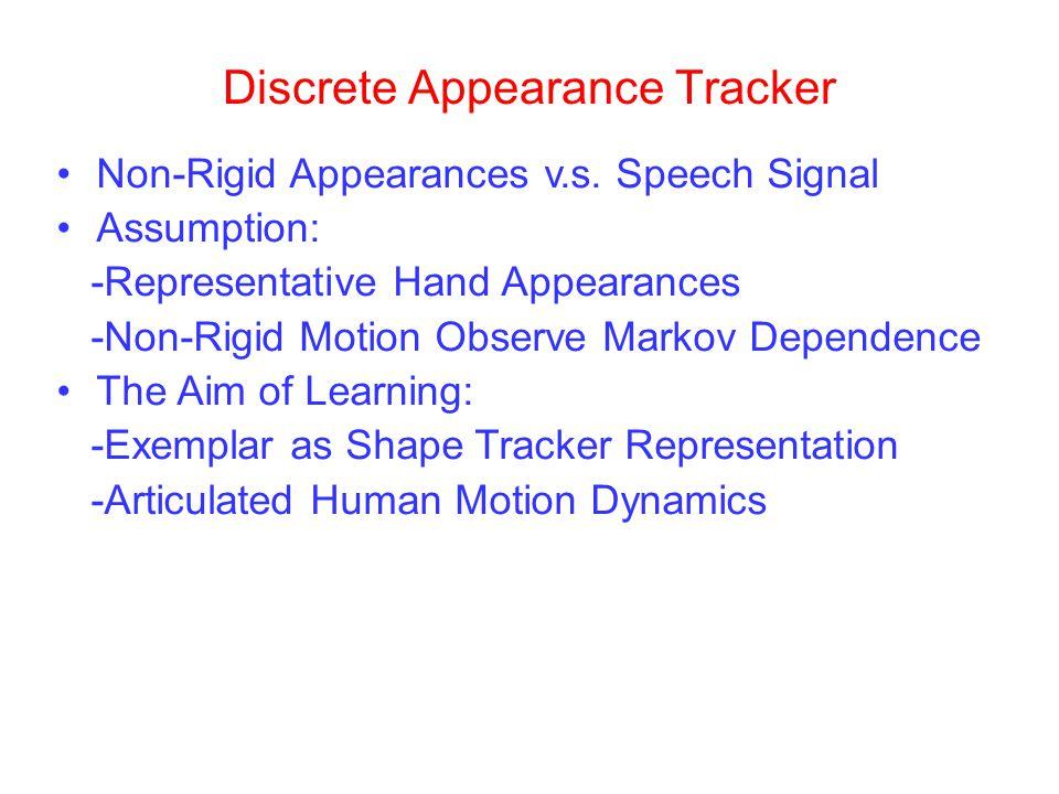 Discrete Appearance Tracker Non-Rigid Appearances v.s. Speech Signal Assumption: -Representative Hand Appearances -Non-Rigid Motion Observe Markov Dep