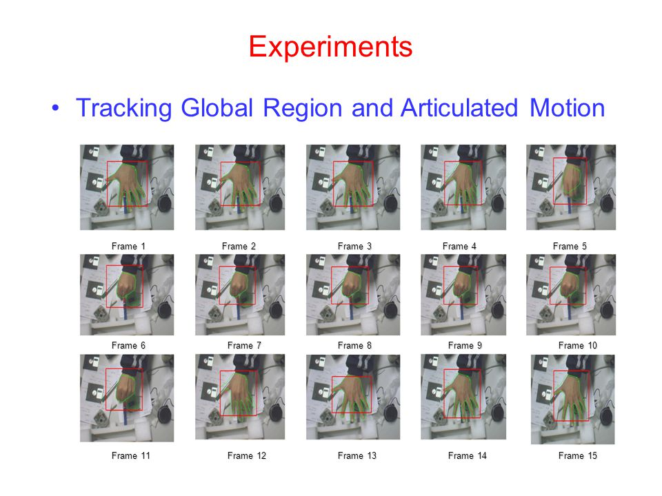 Tracking Global Region and Articulated Motion Experiments Frame 1 Frame 2 Frame 3 Frame 4 Frame 5 Frame 6 Frame 7 Frame 8 Frame 9 Frame 10 Frame 11 Fr