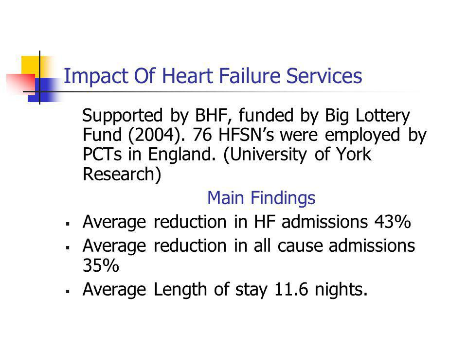 Impact Of Heart Failure Services Supported by BHF, funded by Big Lottery Fund (2004). 76 HFSN's were employed by PCTs in England. (University of York