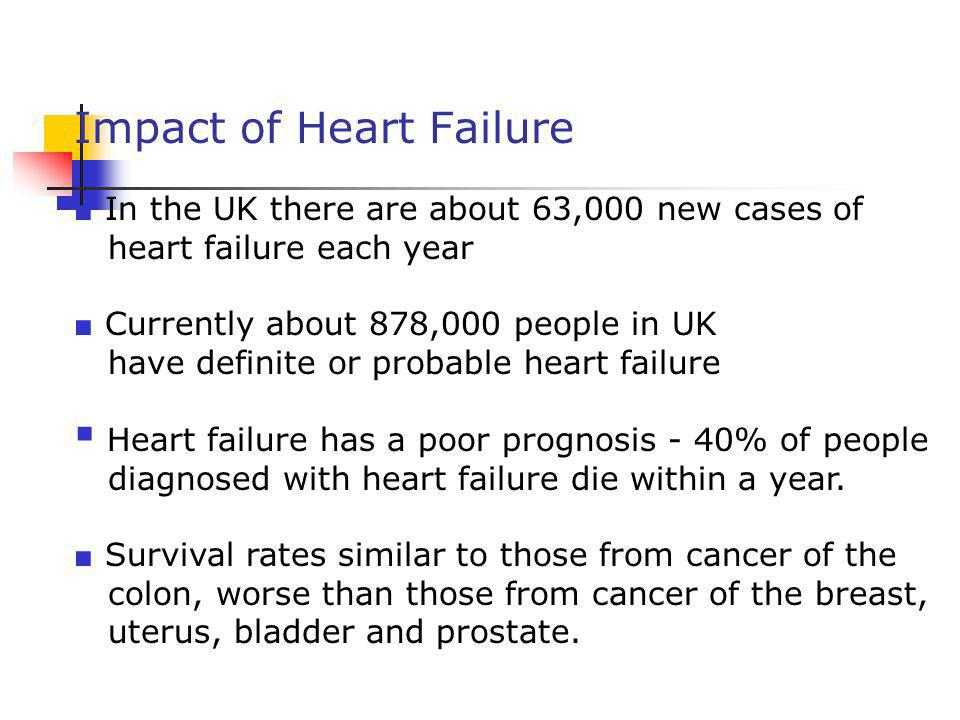 ■ In the UK there are about 63,000 new cases of heart failure each year ■ Currently about 878,000 people in UK have definite or probable heart failure  Heart failure has a poor prognosis - 40% of people diagnosed with heart failure die within a year.