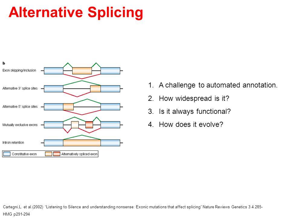 Alternative Splicing Cartegni,L.