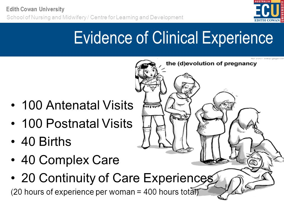 Your School or Centre name here Edith Cowan University Evidence of Clinical Experience 100 Antenatal Visits 100 Postnatal Visits 40 Births 40 Complex