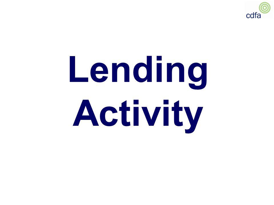 Lending Activity