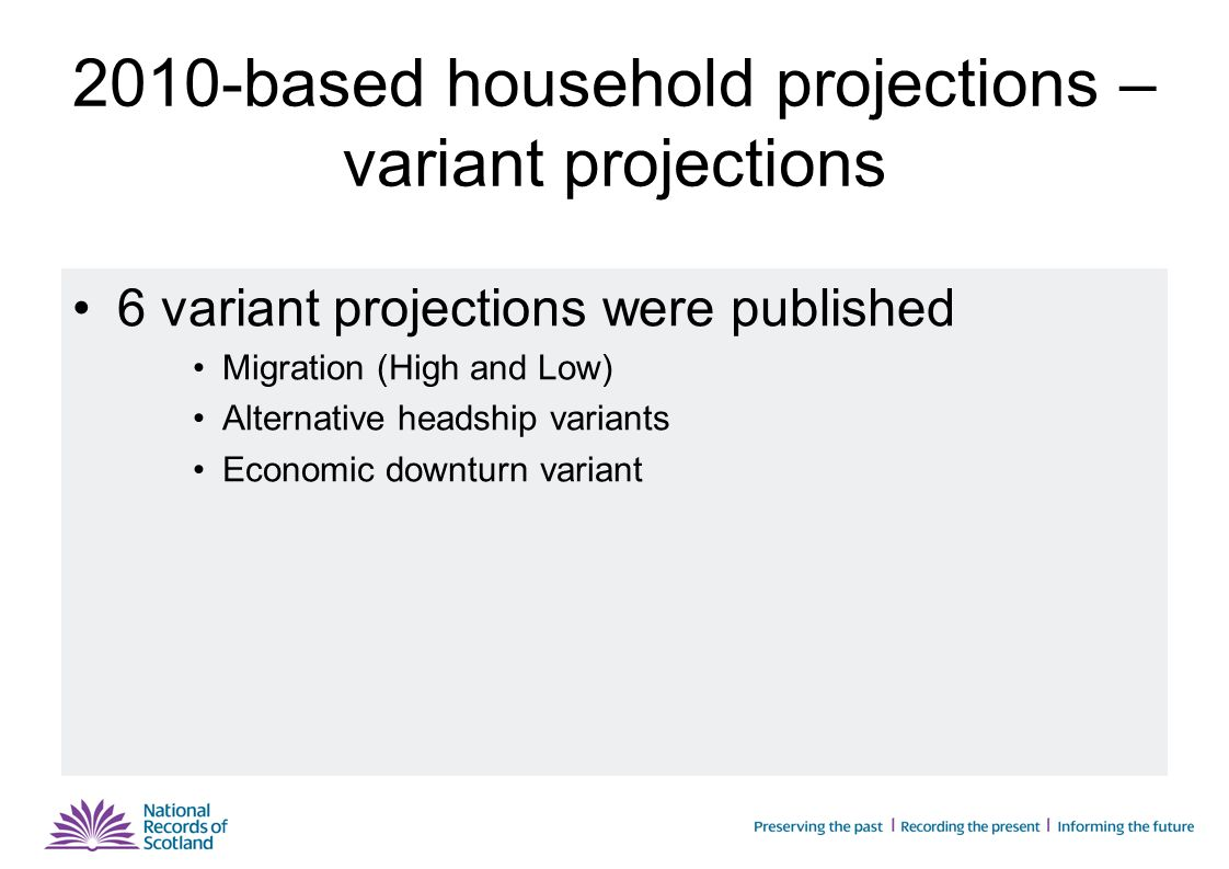 2010-based household projections – variant projections 6 variant projections were published Migration (High and Low) Alternative headship variants Economic downturn variant