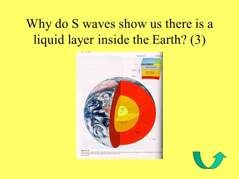 Explain how microwave TV signals are sent long distances (3)