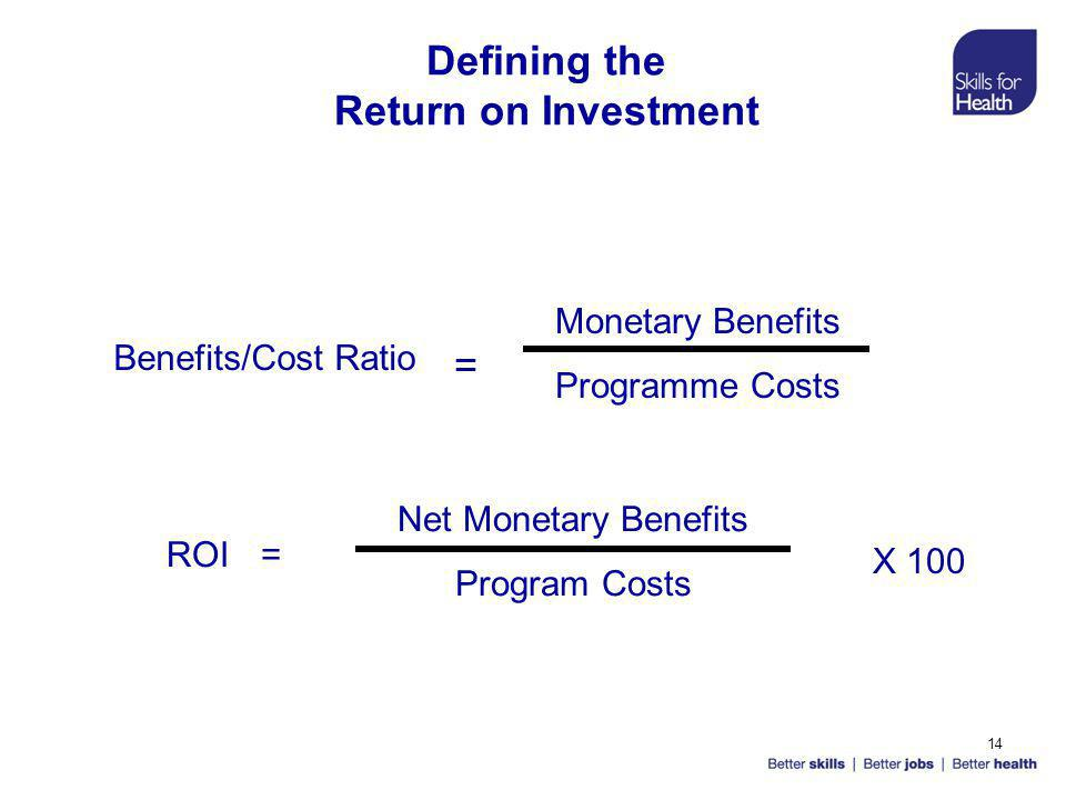 14 Defining the Return on Investment Benefits/Cost Ratio ROI Monetary Benefits Programme Costs Net Monetary Benefits Program Costs = = X 100