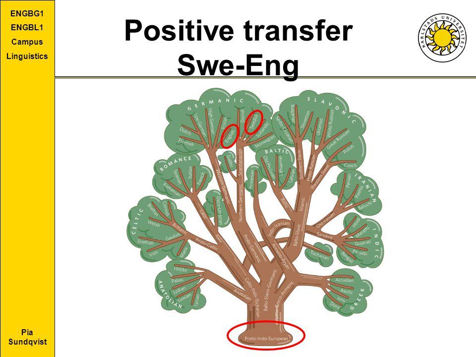 Pia Sundqvist ENGBG1 ENGBL1 Campus Linguistics Positive transfer Swe-Eng