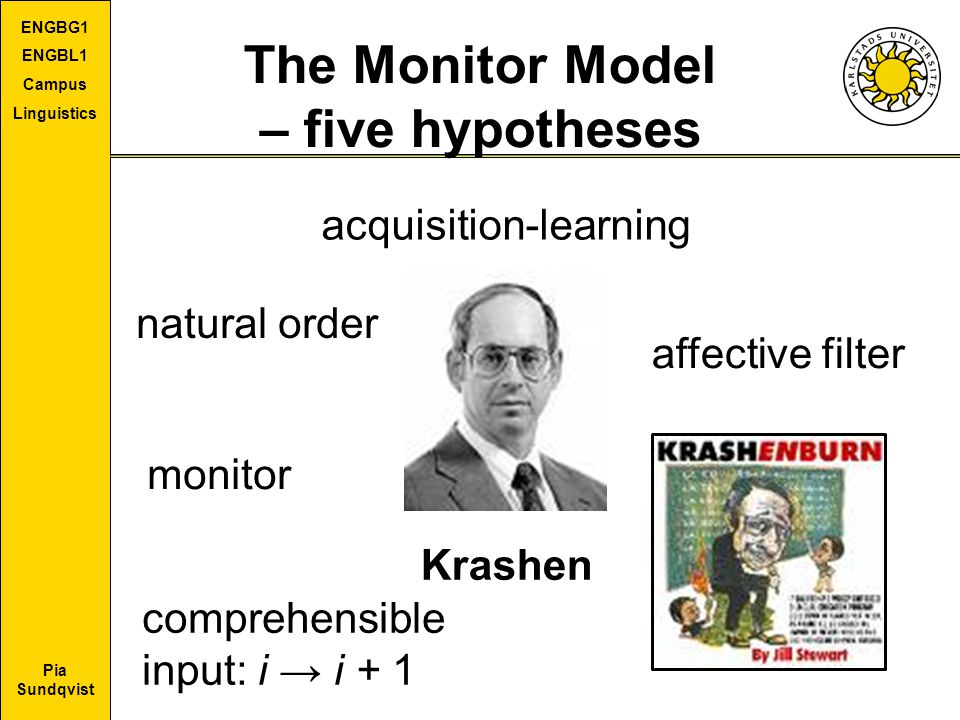 Pia Sundqvist ENGBG1 ENGBL1 Campus Linguistics The Monitor Model – five hypotheses Krashen acquisition-learning monitor comprehensible input: i → i +
