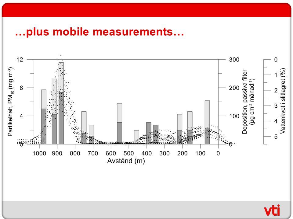 …plus mobile measurements…