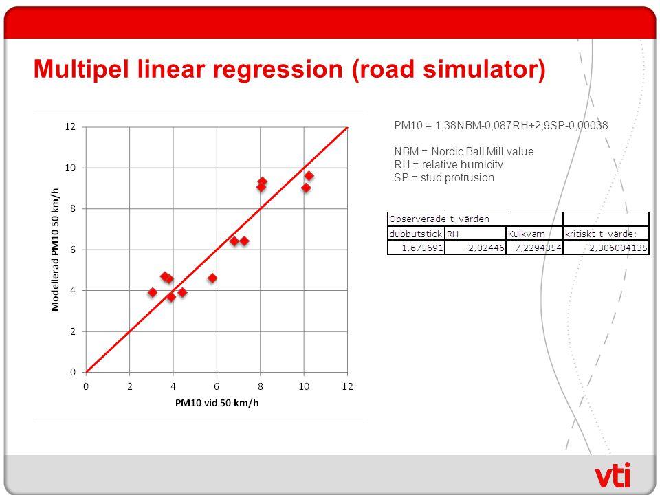 Multipel linear regression (road simulator) PM10 = 1,38NBM-0,087RH+2,9SP-0,00038 NBM = Nordic Ball Mill value RH = relative humidity SP = stud protrusion