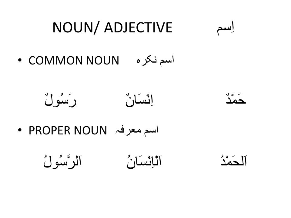 NOUN/ ADJECTIVE اِسم COMMON NOUN اسم نکرہ حَمْدٌ اِنْسَانٌ رَسُولٌ PROPER NOUN اسم معرفہ اَلحَمْدُ اَلْاِنْسَانُ اَلرَّسُولُ
