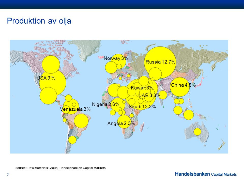 3 Produktion av olja Saudi 12,3% Norway 3% Russia 12,7% Angola 2,3% Kuwait 3% UAE 3,3% China 4,8% Venezuela 3% USA 9 % Nigeria 2,6% Source: Raw Materials Group, Handelsbanken Capital Markets