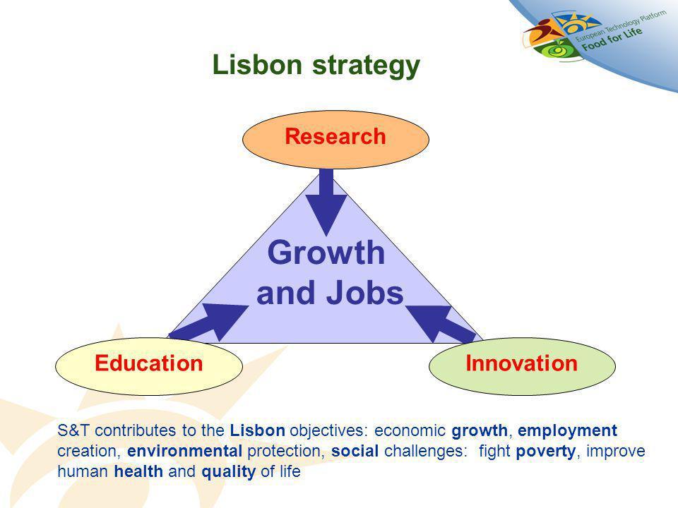What is an European Technology Platform .