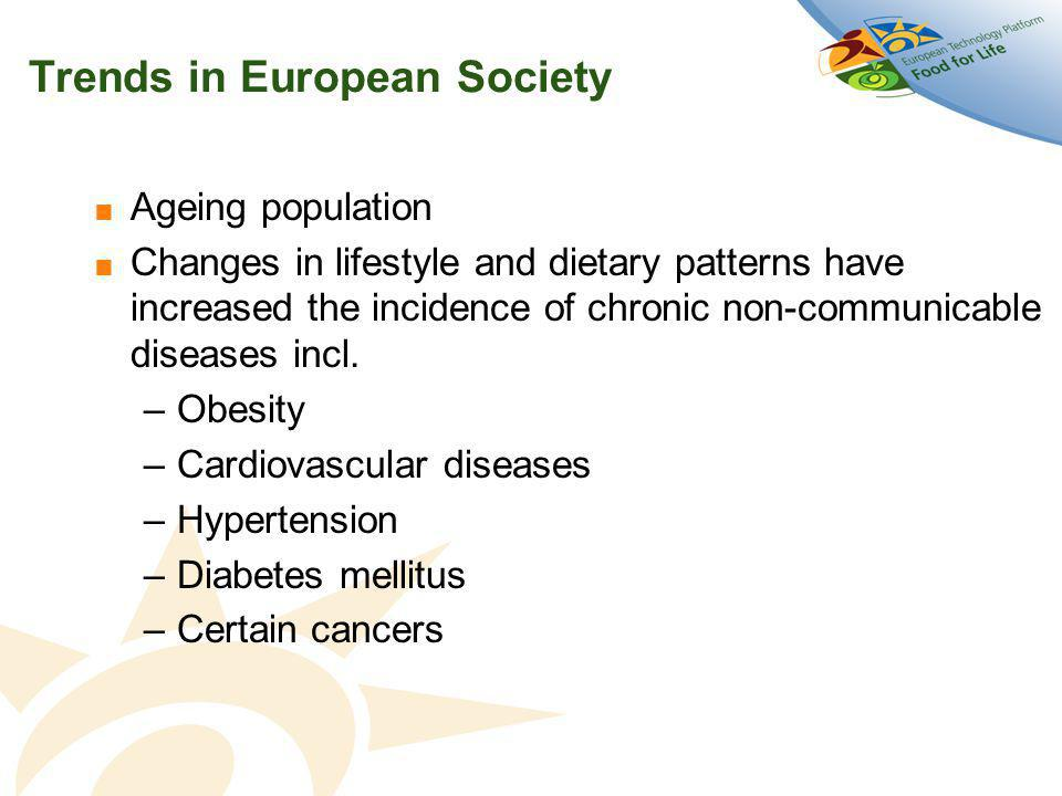 Trends in European Society  Ageing population  Changes in lifestyle and dietary patterns have increased the incidence of chronic non-communicable diseases incl.