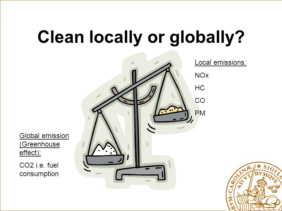 Clean locally or globally. Global emission (Greenhouse effect): CO2 i.e.