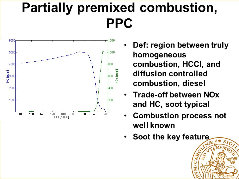 Partially premixed combustion, PPC Def: region between truly homogeneous combustion, HCCI, and diffusion controlled combustion, diesel Trade-off between NOx and HC, soot typical Combustion process not well known Soot the key feature
