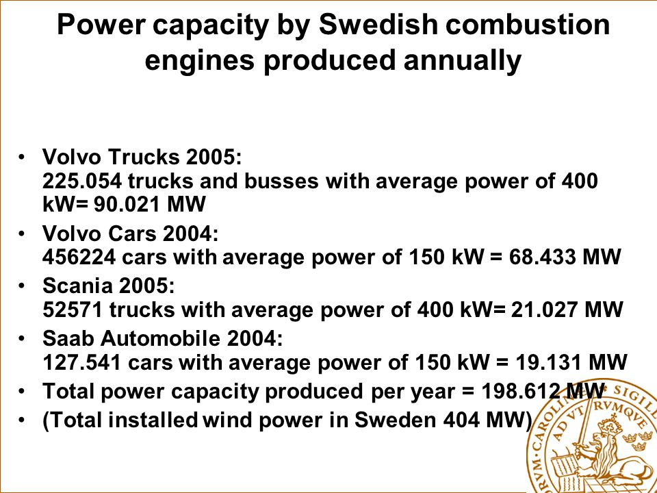 Power capacity by Swedish combustion engines produced annually Volvo Trucks 2005: 225.054 trucks and busses with average power of 400 kW= 90.021 MW Volvo Cars 2004: 456224 cars with average power of 150 kW = 68.433 MW Scania 2005: 52571 trucks with average power of 400 kW= 21.027 MW Saab Automobile 2004: 127.541 cars with average power of 150 kW = 19.131 MW Total power capacity produced per year = 198.612 MW (Total installed wind power in Sweden 404 MW)