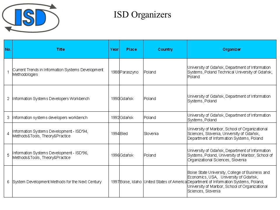 ISD Organizers