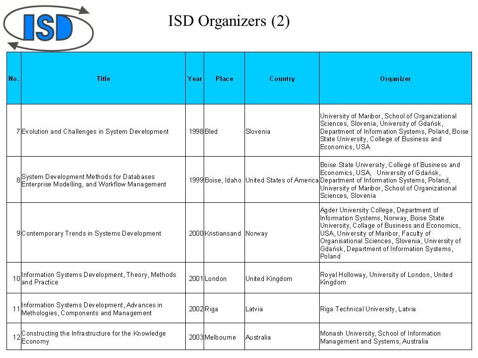 ISD Organizers (2)