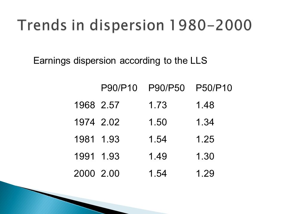 P90/P10P90/P50P50/P Earnings dispersion according to the LLS