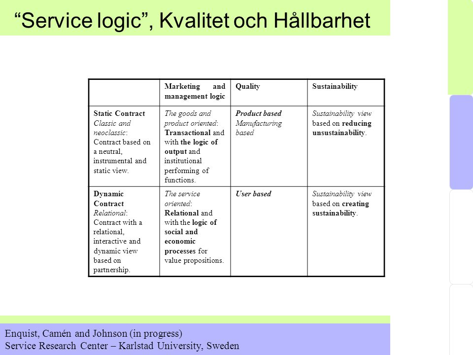 Service logic , Kvalitet och Hållbarhet Enquist, Camén and Johnson (in progress) Service Research Center – Karlstad University, Sweden Marketing and management logic QualitySustainability Static Contract Classic and neoclassic: Contract based on a neutral, instrumental and static view.