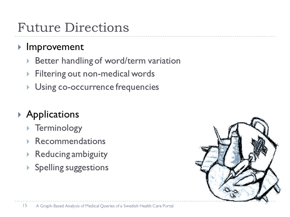 Future Directions  Improvement  Better handling of word/term variation  Filtering out non-medical words  Using co-occurrence frequencies  Applications  Terminology  Recommendations  Reducing ambiguity  Spelling suggestions A Graph-Based Analysis of Medical Queries of a Swedish Health Care Portal 15