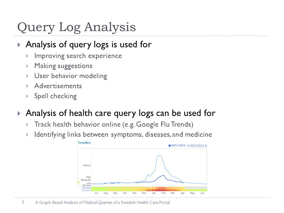 Query Log Analysis  Analysis of query logs is used for  Improving search experience  Making suggestions  User behavior modeling  Advertisements  Spell checking  Analysis of health care query logs can be used for  Track health behavior online (e.g.
