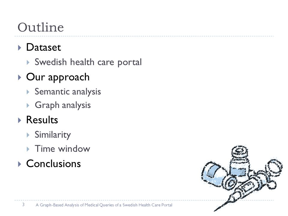 Outline A Graph-Based Analysis of Medical Queries of a Swedish Health Care Portal 3  Dataset  Swedish health care portal  Our approach  Semantic analysis  Graph analysis  Results  Similarity  Time window  Conclusions
