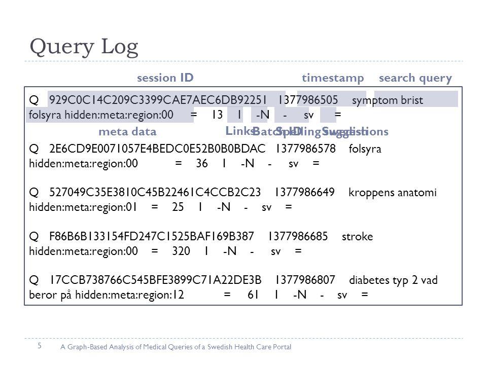 Query Log Q 929C0C14C209C3399CAE7AEC6DB92251 1377986505 symptom brist folsyra hidden:meta:region:00 = 13 1 -N - sv = Q 2E6CD9E0071057E4BEDC0E52B0B0BDA