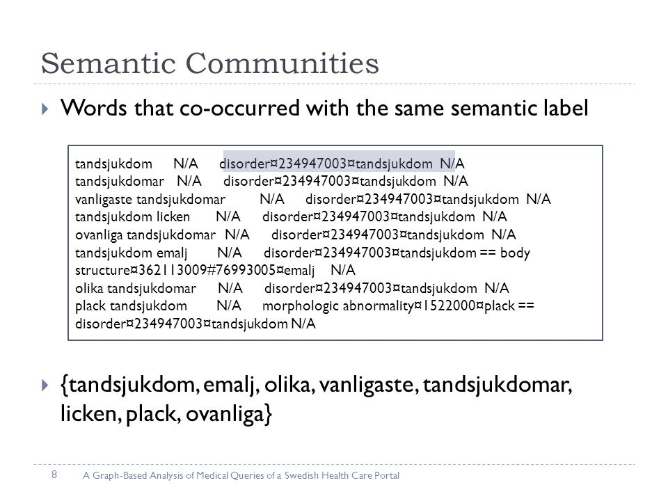 Semantic Communities  Words that co-occurred with the same semantic label  {tandsjukdom, emalj, olika, vanligaste, tandsjukdomar, licken, plack, ovanliga} tandsjukdom N/A disorder¤234947003¤tandsjukdom N/A tandsjukdomar N/A disorder¤234947003¤tandsjukdom N/A vanligaste tandsjukdomar N/A disorder¤234947003¤tandsjukdom N/A tandsjukdom licken N/A disorder¤234947003¤tandsjukdom N/A ovanliga tandsjukdomar N/A disorder¤234947003¤tandsjukdom N/A tandsjukdom emalj N/A disorder¤234947003¤tandsjukdom == body structure¤362113009#76993005¤emalj N/A olika tandsjukdomar N/A disorder¤234947003¤tandsjukdom N/A plack tandsjukdom N/A morphologic abnormality¤1522000¤plack == disorder¤234947003¤tandsjukdom N/A A Graph-Based Analysis of Medical Queries of a Swedish Health Care Portal 8