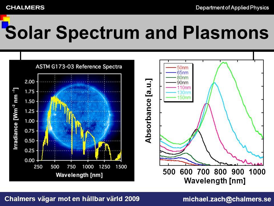 Department of Applied Physics Chalmers vägar mot en hållbar värld 2009 michael.zach@chalmers.se Solar Spectrum and Plasmons 5001000600 700800 900 Wavelength [nm] Absorbance [a.u.] Particle ø:
