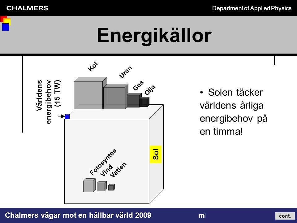 Department of Applied Physics Chalmers vägar mot en hållbar värld 2009 michael.zach@chalmers.se Energikällor Solen täcker världens årliga energibehov på en timma.