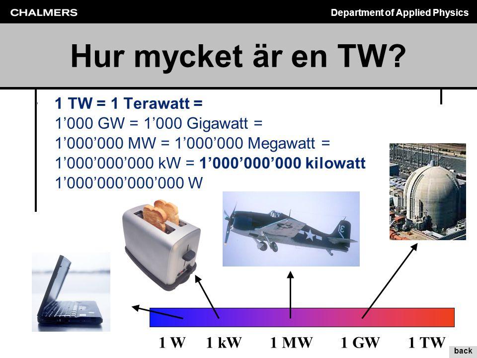 Department of Applied Physics Chalmers vägar mot en hållbar värld 2009 michael.zach@chalmers.se Hur mycket är en TW? 1 TW = 1 Terawatt = 1'000 GW = 1'