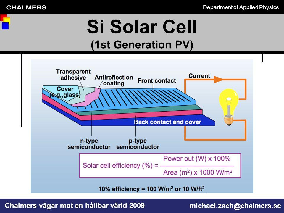 Department of Applied Physics Chalmers vägar mot en hållbar värld 2009 michael.zach@chalmers.se Si Solar Cell (1st Generation PV) Source: Surek, Tom -