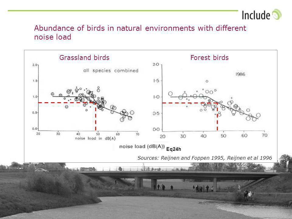 Movement patterns for wildlife and outdoor recreation Source: Mattias Olsson Source: Alterra, NL