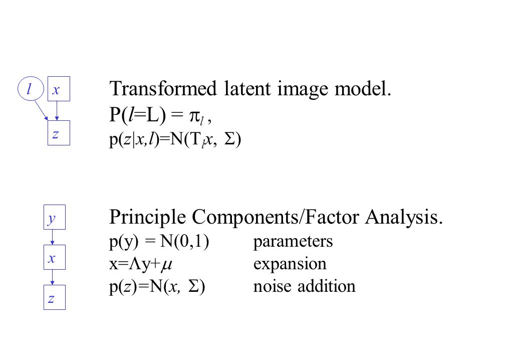 z Transformed latent image model.